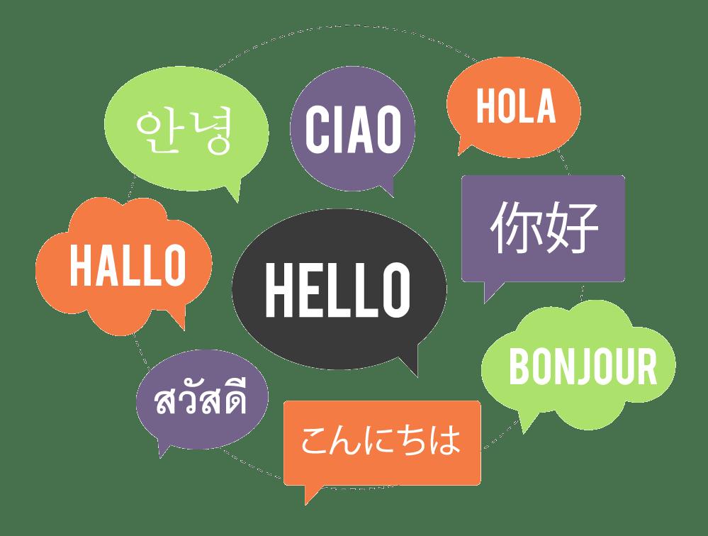 Communication and Languages